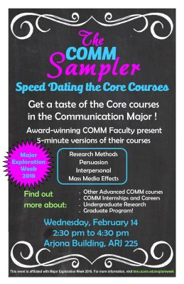 Speed dating core