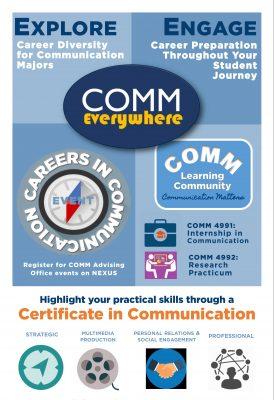 advertisement poster for Comm Everywhere program highlights