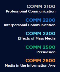 image listing COMM Core Courses